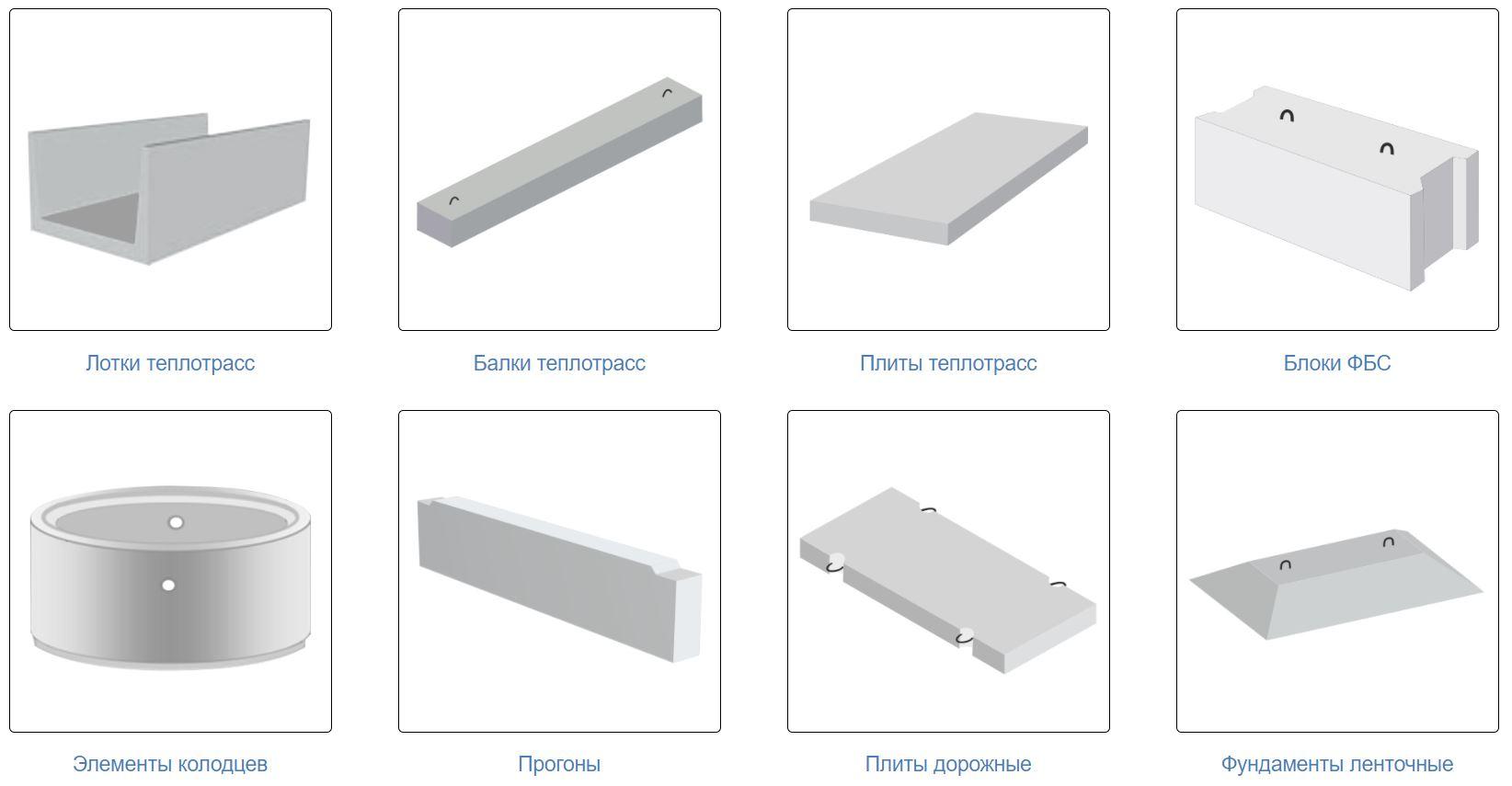 бетоны строительные растворы и железобетон
